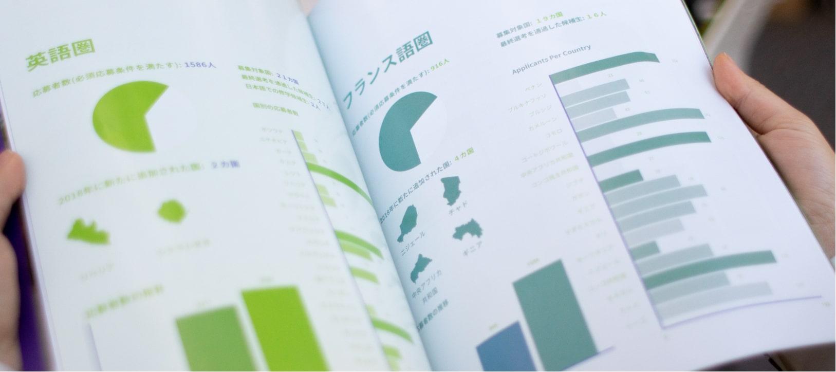 ashinaga-in-numbers_main-img