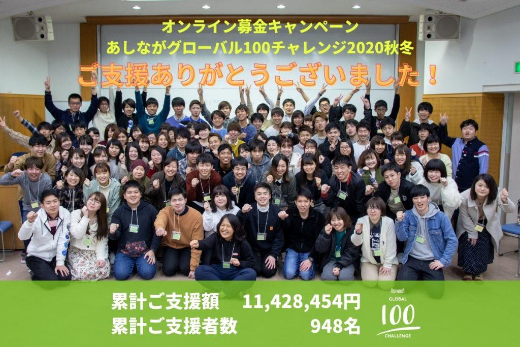 終了報告:オンライン募金キャンペーン「あしながグローバル100チャレンジ2020秋冬」